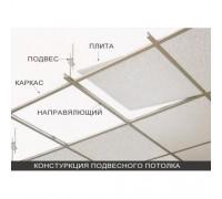 Потолочные плитки для подвесного потолка Армстронг